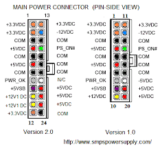 atx power supply pinout and connectors