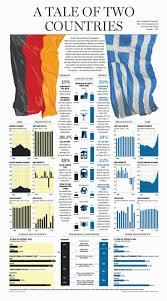 111 best economics images on pinterest economics calculus and