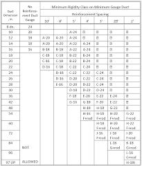 Ductwork Estimating For Hvac by Ductwork Design Program Energy Models Com