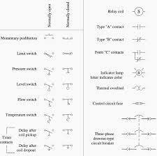 plc ladder diagram wiring diagram components