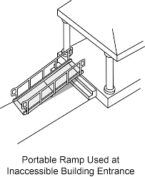 building a tent platform a planning guide for making temporary events accessible to people