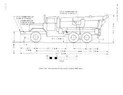 figure 2 20 side elevation of truck wrecker medium wwn m816