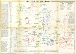 Art And Design Movements Timeline Edward Tufte Forum Design Of Causal Diagrams Barr Art Chart