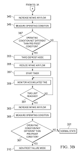 Enthalpy Recovery Ventilator Patent Us20130118188 Method Of Defrosting An Energy Recovery