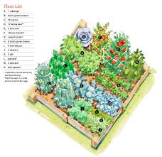 Companion Vegetable Garden Layout by Fall Garden Tips