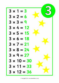 3 and 4 times table ks2 times tables teaching resources and printables sparklebox
