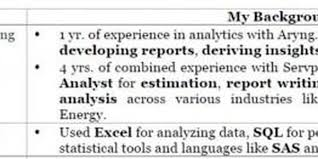 Sample Ng Resume by 5 Steps To Analytics Career Transition Step 4 How To Make An