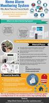sentri all in one smart home monitoring best 25 home alarm monitoring ideas on pinterest create