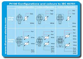 pt100 rtd colour codes iec 60751