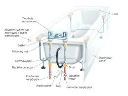 replacing bathtub faucet cartridge how to replace shower spout