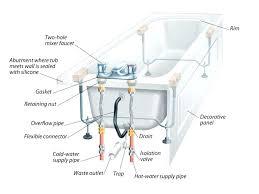 replacing bathtub faucet cartridge u2013 lejadech com