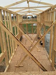 tiny homes on foundations considering a new construction house consider this sell home fast