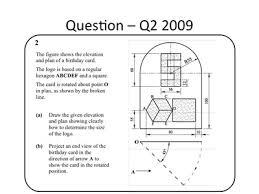 q2 rotations technical graphics