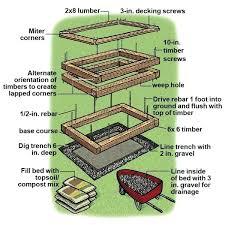 Backyard Raised Garden Ideas Best Wood For Elevated Garden Beds 41 Backyard Raised Bed Garden