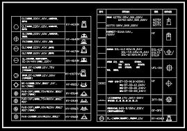 electrical drawing symbols in autocad u2013 ireleast u2013 readingrat net