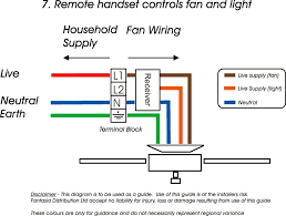 control panel circuit diagram diagram images in connection wiring