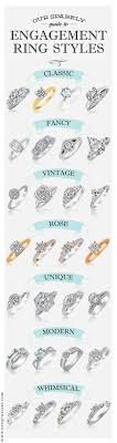 mens wedding ring guide best 25 wedding ring guide ideas on choosing your