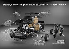 cadillac ats engine options design engineering contribute to ats fuel economy