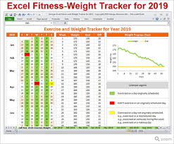 23 weight loss chart templates free excel formats creative template