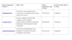 patenting food ideas patent a food recipe writing a non provision u2026