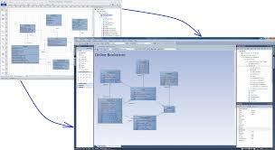 architecture visio software architecture decor modern on cool