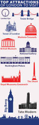 best 25 attractions in london ideas on pinterest uk tourist