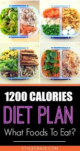 best 25 weight loss meal plan ideas on pinterest weight loss