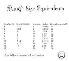 the numbers wedding band what s so trendy about wedding ring sizes for men that