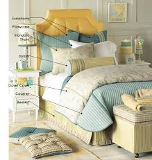 Difference Between Coverlet And Quilt Coverlet Definition Bedroom Coverlets And Quilts Design With