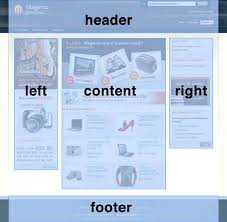 magento layout xml tutorial layouts blocks and templates in magento