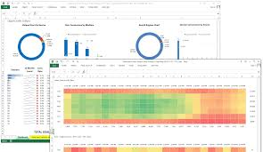 Analytics Excel Dashboard Template Improve Essay Writing A Complete How To Guide Writing
