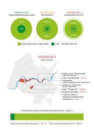 K Henplan ужгороду нав U0027язують план озеленення від фірми що розробила