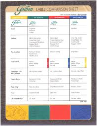 product comparison chart template excel yaruki up info