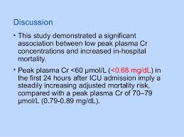 Serum Cr serum creatinine mass and mortality