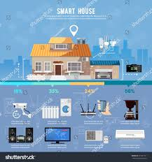 smart home infographic modern technologies household stock vector