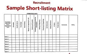 How To Shortlist Resumes What Process Does Hr Go Through To Shortlist A List Of Applicants