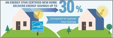 Comfort Institute Lake Havasu Home Insulation Havasu Home Energy Energy Savings