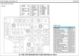 hyundai santa fe fuse diagram santa fe fuse box onan wiring schematics electric water heater