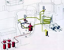 physics buzz podcast thorium nuclear power