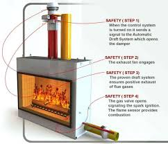 fireplace flue length clean chimney installing blockers pipe