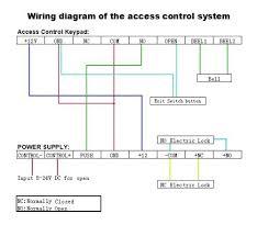 high quality small light ac 110 240v 50 60hz to dc12v 3a 36w power