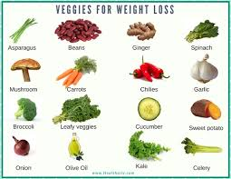 32 foods that burn belly fat fast best veggies u0026 fruits for