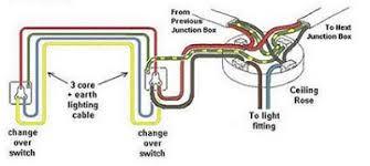 diagrams 1200991 wiring diagram two way light switch u2013 2 way