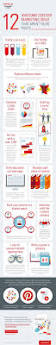 the 70 best images about marketing on pinterest digital