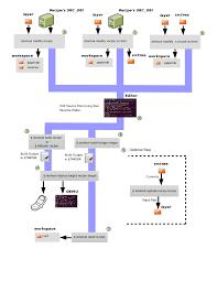 yocto project mega manual