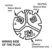 australia power cord plug flexible cable standard