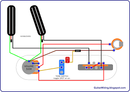 seymour duncan rails wiring diagram telecaster the best