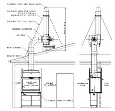lab hood exhaust fans type fume cupboard 912 single or double sided fume cupboard