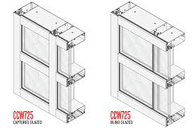 Stick System Curtain Wall Curtain Wall Systems Rooms