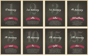 anniversary wine bottles wine bottle anniversary labels free printable how to nest for less